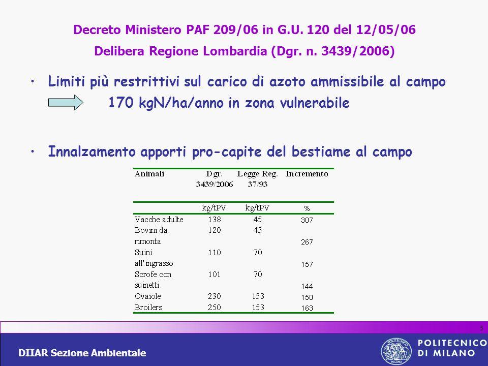 DIIAR Sezione Ambientale 4 Azoto nei reflui zootecnici e in altri substrati alimentabili alla DA Substrato ST(%)SV(%)N (%su ST) N (kg/t tq) minmaxminmaxminmax liquame bovino81175822.66.74.4 liquame suino7 7586618 letame bovino25 68761.13.45.6 letame suino202575802.65.28.8 deiezioni avicole solide32 63805.4 silomais203585951.124.3 segale integrale303592984 13 barbabietola da zucchero23 90952.6 6 siloerba255070953.56.919.5