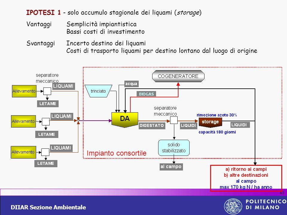 DIIAR Sezione Ambientale 43 IPOTESI 1 IPOTESI 1 - solo accumulo stagionale dei liquami (storage) VantaggiSemplicità impiantistica Bassi costi di inves