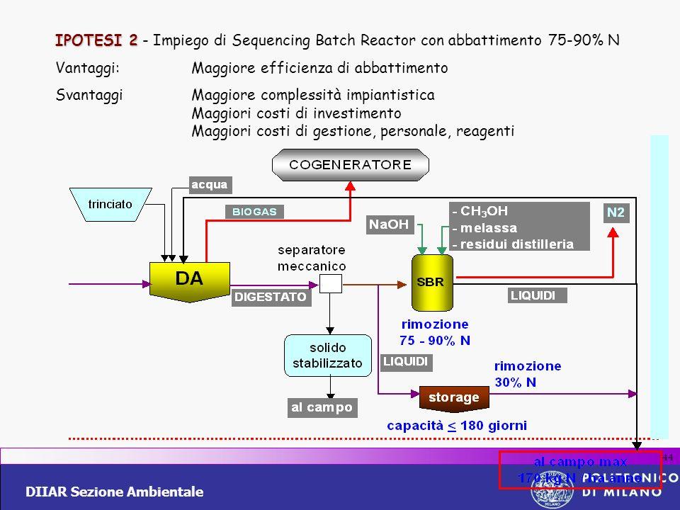 DIIAR Sezione Ambientale 44 IPOTESI 2 IPOTESI 2 - Impiego di Sequencing Batch Reactor con abbattimento 75-90% N Vantaggi: Maggiore efficienza di abbat
