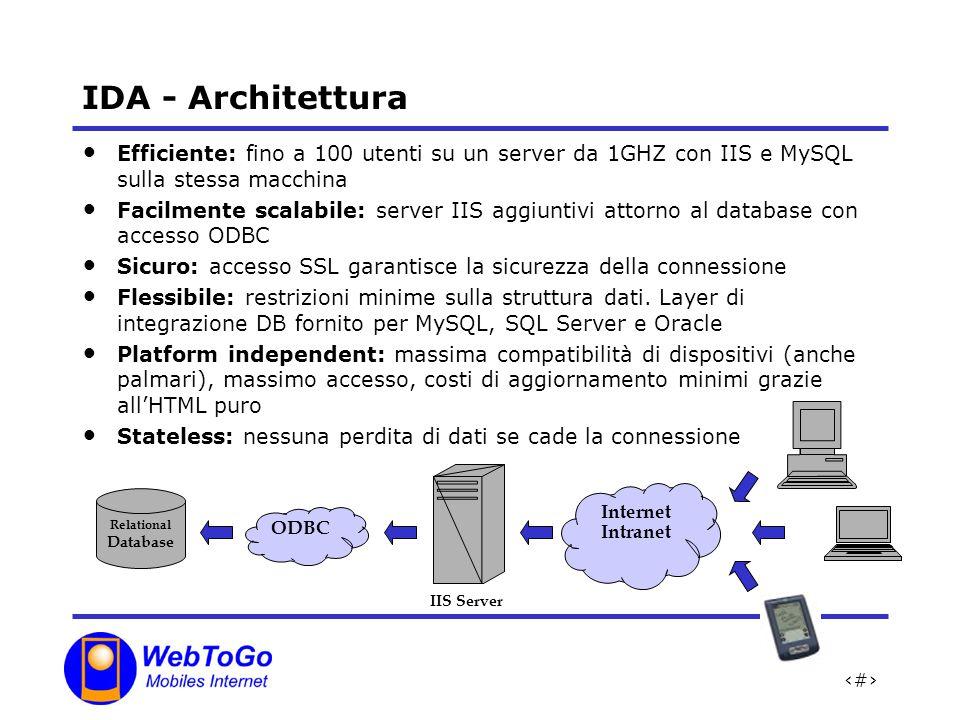 27 IDA - Architettura Internet Intranet Efficiente: fino a 100 utenti su un server da 1GHZ con IIS e MySQL sulla stessa macchina Facilmente scalabile: server IIS aggiuntivi attorno al database con accesso ODBC Sicuro: accesso SSL garantisce la sicurezza della connessione Flessibile: restrizioni minime sulla struttura dati.