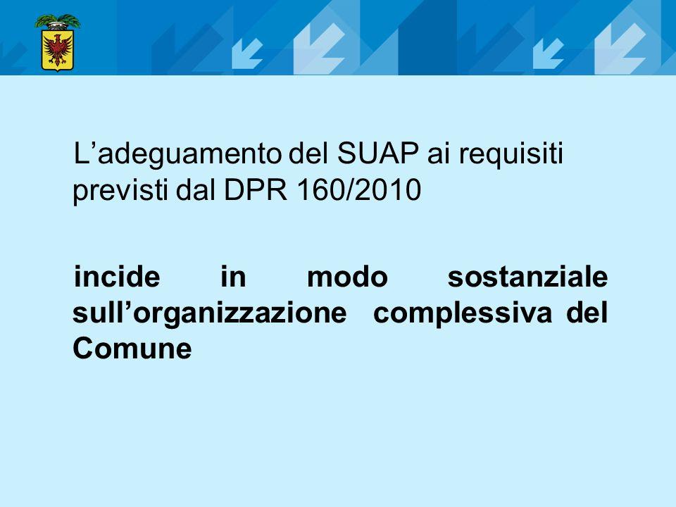 Ladeguamento del SUAP ai requisiti previsti dal DPR 160/2010 incide in modo sostanziale sullorganizzazione complessiva del Comune
