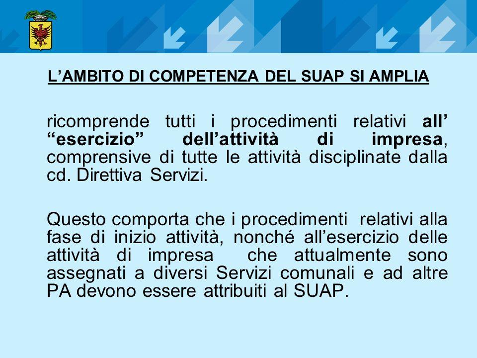 LAMBITO DI COMPETENZA DEL SUAP SI AMPLIA ricomprende tutti i procedimenti relativi all esercizio dellattività di impresa, comprensive di tutte le atti