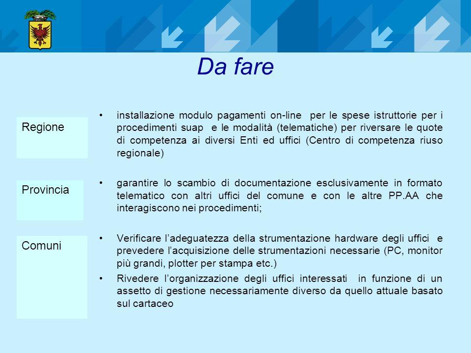 Da fare installazione modulo pagamenti on-line per le spese istruttorie per i procedimenti suap e le modalità (telematiche) per riversare le quote di