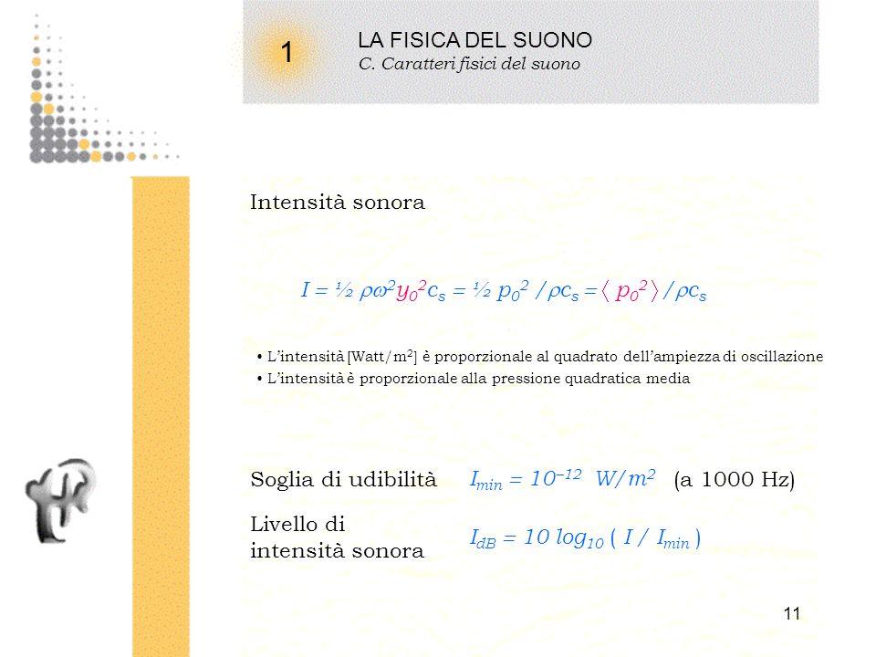 10 1 LA FISICA DEL SUONO C. Caratteri fisici del suono Pressione sonora y(t) y 0 sin ( 2 ft)p(t) p 0 cos ( 2 ft) p 0 2 c s fy 0 Intensità sonora I ½ 2