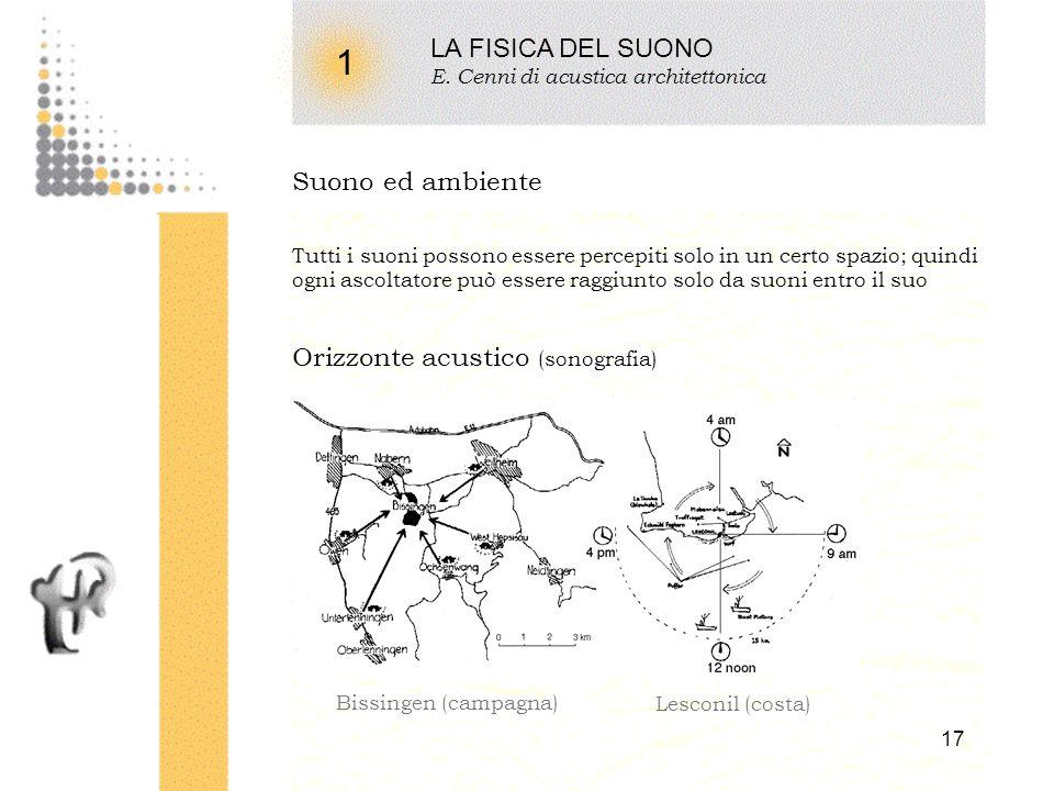 16 1 LA FISICA DEL SUONO E. Cenni di acustica architettonica Criteri di qualità acustica T r I r /I d T r bassi /T r alti t d – t r