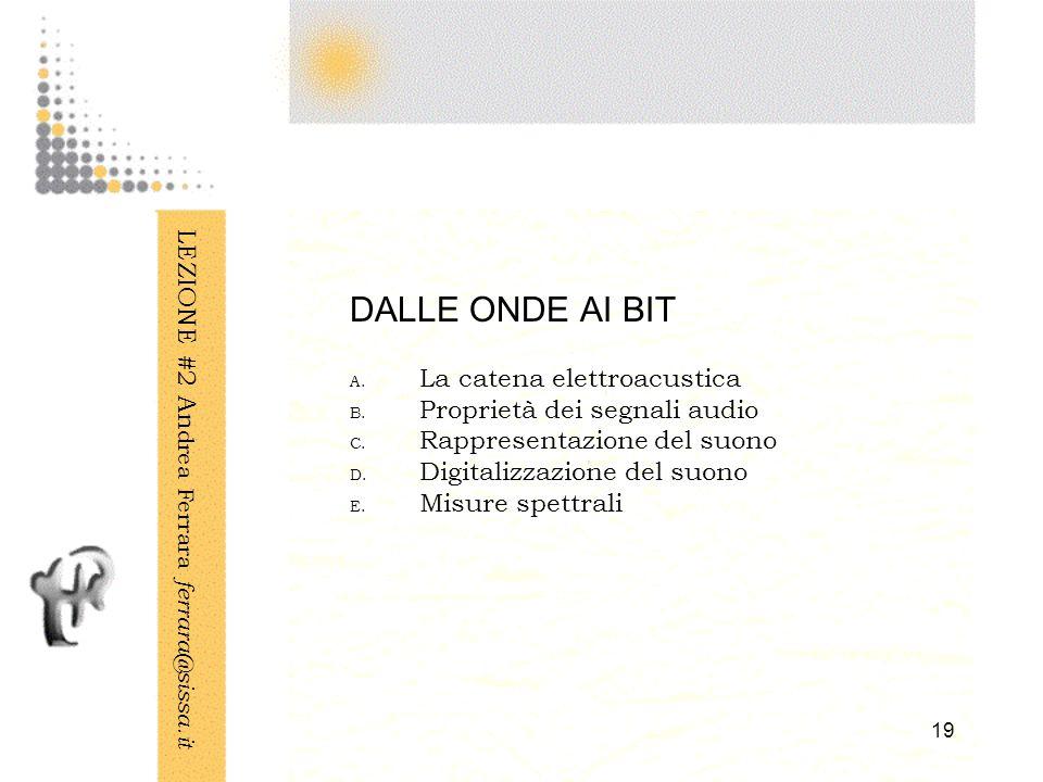 18 1 LA FISICA DEL SUONO E. Cenni di acustica architettonica Geografia sonora: mappe isobel