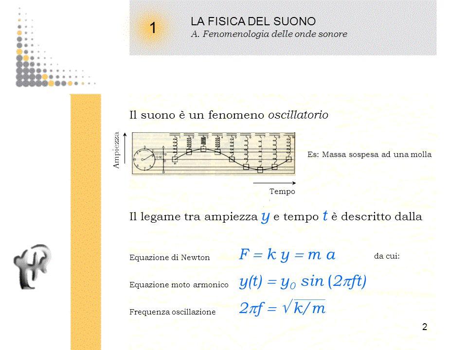 1 LA FISICA DEL SUONO A. Fenomenologia delle onde sonore B. Interazione tra onde sonore C. Caratteri fisici del suono D. Fenomeni uditivi E. Cenni di
