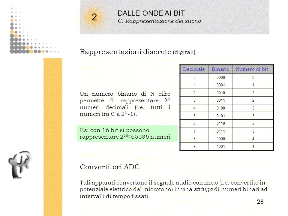 25 2 DALLE ONDE AI BIT B. Proprietà dei segnali audio Rappresentazioni continue (analogiche) Dominio temporaleDominio frequenziale/spettro tempo Press
