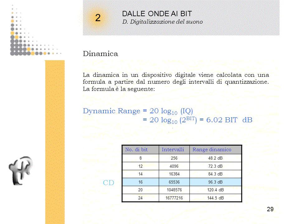 28 2 DALLE ONDE AI BIT D. Digitalizzazione del suono Problemi della digitalizzazione Errori di quantizzazione Aliasing Frequenze troppo alte, f u non