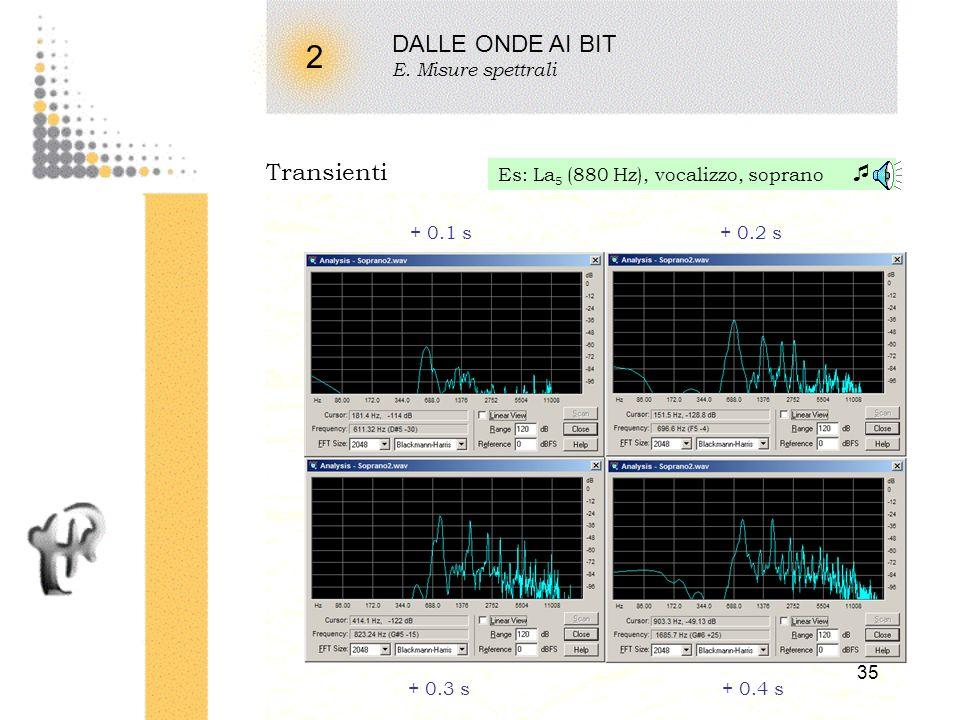 34 2 DALLE ONDE AI BIT E. Misure spettrali La voce umana Tratto vocale come cilindro aperto/corda fissata ad un estremo Frequenza fondamentale: f 0 =5