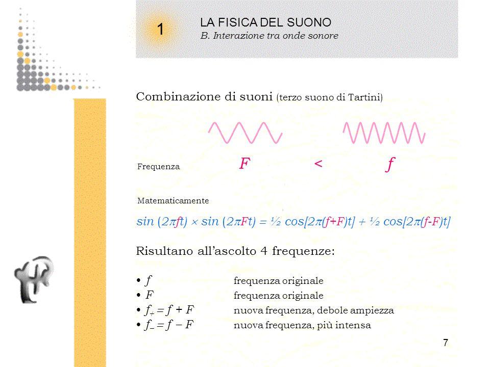 6 1 LA FISICA DEL SUONO A. Fenomenologia delle onde sonore Lenergia delle onde sonore è assorbita dal mezzo in cui esse si propagano; si trasforma in