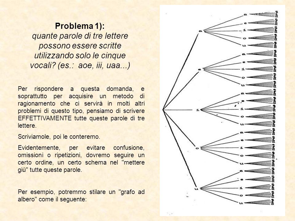 Problema 1): quante parole di tre lettere possono essere scritte utilizzando solo le cinque vocali? (es.: aoe, iii, uaa...) Per rispondere a questa do