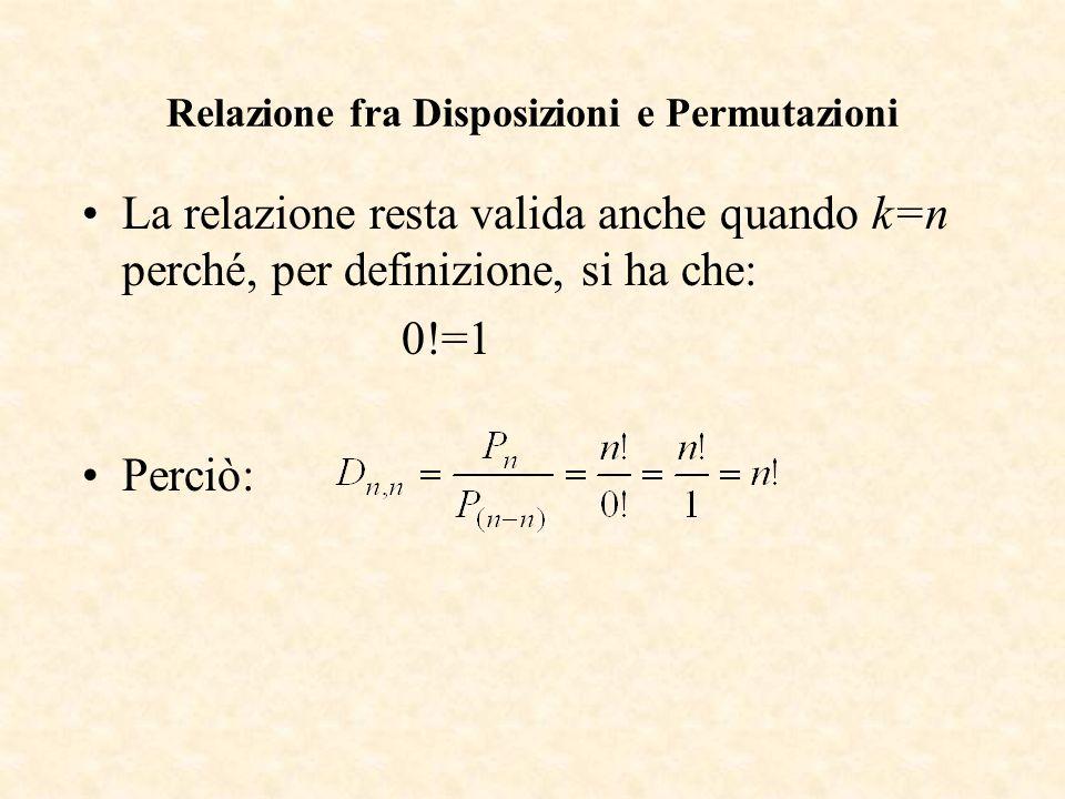 Relazione fra Disposizioni e Permutazioni La relazione resta valida anche quando k=n perché, per definizione, si ha che: 0!=1 Perciò: