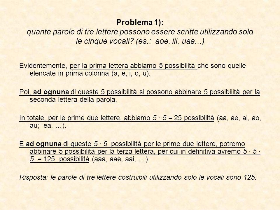 Problema 1): quante parole di tre lettere possono essere scritte utilizzando solo le cinque vocali? (es.: aoe, iii, uaa...) Evidentemente, per la prim