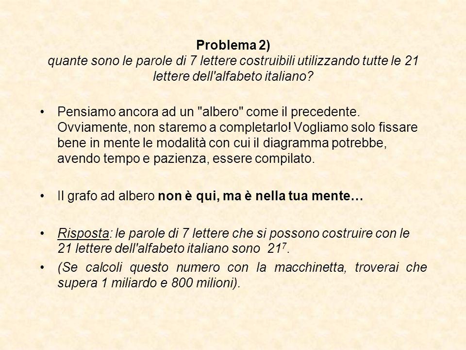 Problema 2) quante sono le parole di 7 lettere costruibili utilizzando tutte le 21 lettere dell'alfabeto italiano? Pensiamo ancora ad un