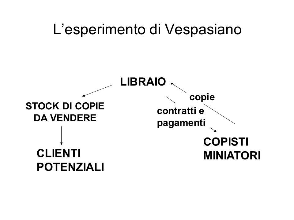 Lesperimento di Vespasiano CLIENTI POTENZIALI LIBRAIO COPISTI MINIATORI contratti e pagamenti copie STOCK DI COPIE DA VENDERE