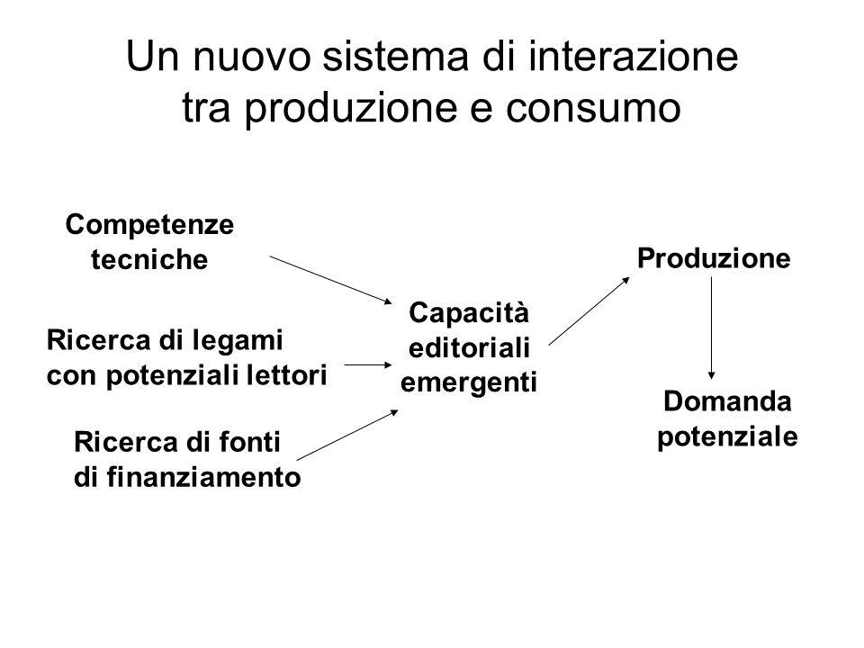 Un nuovo sistema di interazione tra produzione e consumo Competenze tecniche Produzione Capacità editoriali emergenti Ricerca di legami con potenziali