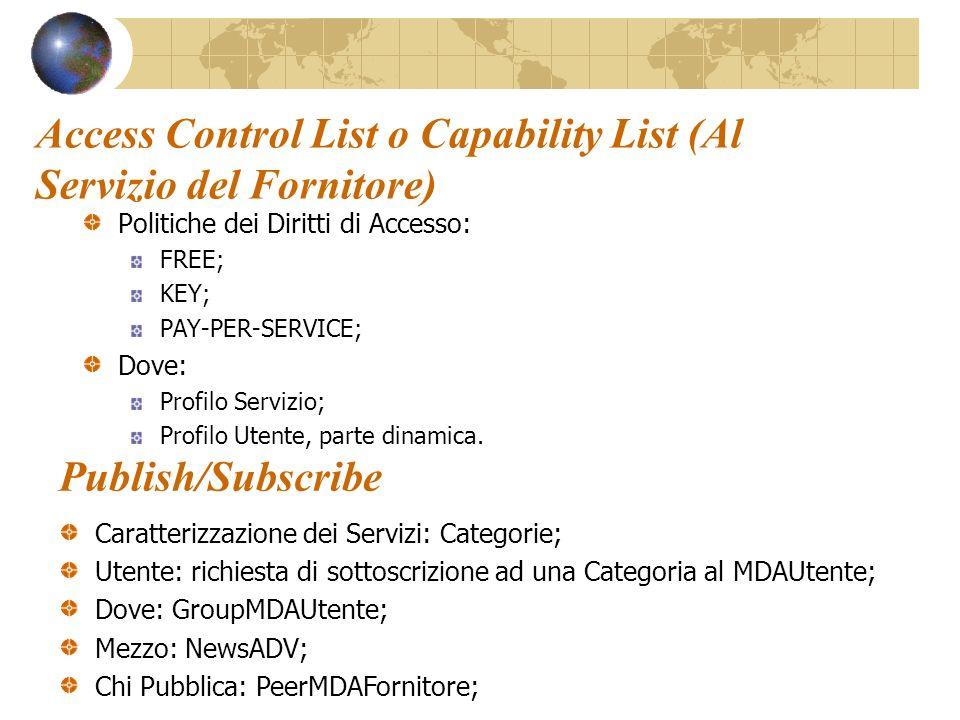 Access Control List o Capability List (Al Servizio del Fornitore) Politiche dei Diritti di Accesso: FREE; KEY; PAY-PER-SERVICE; Dove: Profilo Servizio; Profilo Utente, parte dinamica.