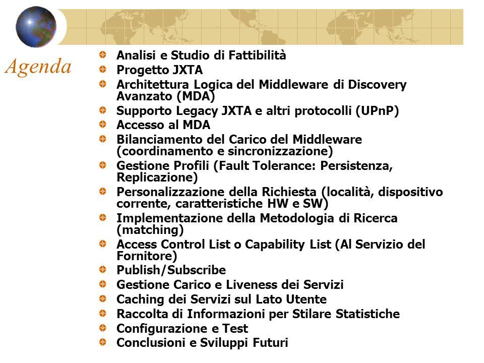 Agenda Analisi e Studio di Fattibilità Progetto JXTA Architettura Logica del Middleware di Discovery Avanzato (MDA) Supporto Legacy JXTA e altri protocolli (UPnP) Accesso al MDA Bilanciamento del Carico del Middleware (coordinamento e sincronizzazione) Gestione Profili (Fault Tolerance: Persistenza, Replicazione) Personalizzazione della Richiesta (località, dispositivo corrente, caratteristiche HW e SW) Implementazione della Metodologia di Ricerca (matching) Access Control List o Capability List (Al Servizio del Fornitore) Publish/Subscribe Gestione Carico e Liveness dei Servizi Caching dei Servizi sul Lato Utente Raccolta di Informazioni per Stilare Statistiche Configurazione e Test Conclusioni e Sviluppi Futuri