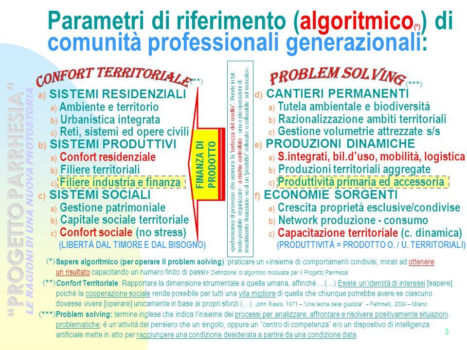 d) CANTIERI PERMANENTI a) Tutela ambientale e biodiversità b) Razionalizzazione ambiti territoriali c) Gestione volumetrie attrezzate s/s e) PRODUZIONI DINAMICHE a) S.integrati, bil.duso, mobilità, logistica b) Produzioni territoriali aggregate c) Produttività primaria ed accessoria f) ECONOMIE SORGENTI a) Crescita proprietà esclusive/condivise b) Network produzione - consumo c) Capacitazione territoriale (c.