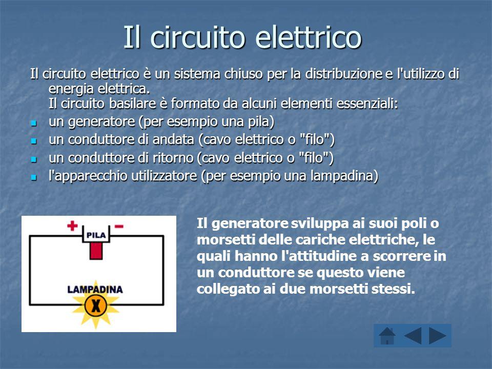 Il circuito elettrico Il circuito elettrico è un sistema chiuso per la distribuzione e l utilizzo di energia elettrica.