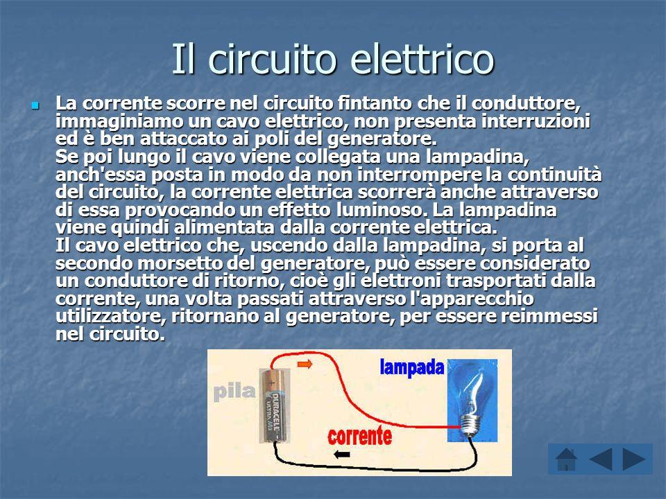 Il circuito elettrico La corrente scorre nel circuito fintanto che il conduttore, immaginiamo un cavo elettrico, non presenta interruzioni ed è ben attaccato ai poli del generatore.