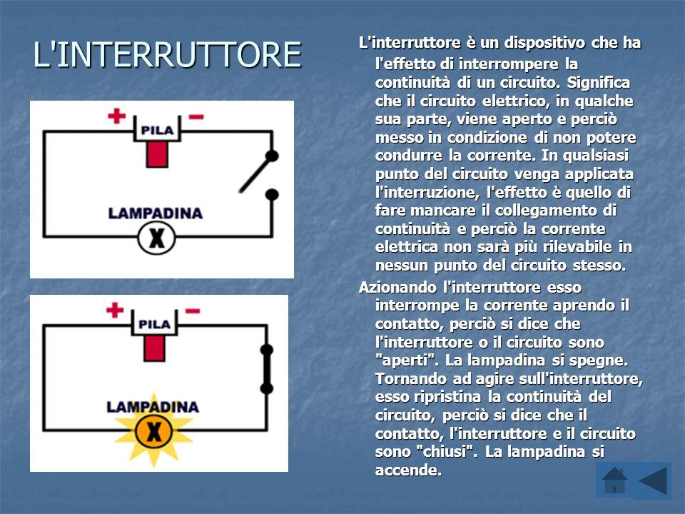 L INTERRUTTORE L interruttore è un dispositivo che ha l effetto di interrompere la continuità di un circuito.