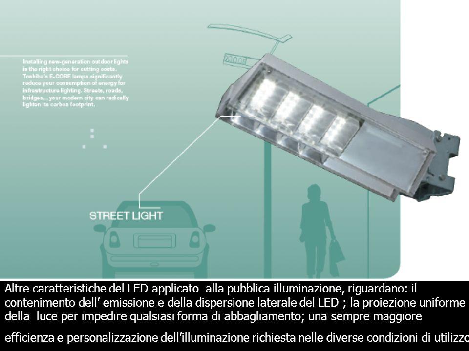 Altre caratteristiche del LED applicato alla pubblica illuminazione, riguardano: il contenimento dell emissione e della dispersione laterale del LED ;