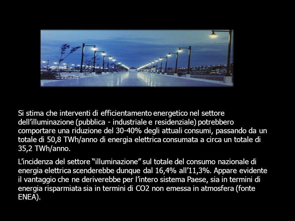 Si stima che interventi di efficientamento energetico nel settore dellilluminazione (pubblica - industriale e residenziale) potrebbero comportare una