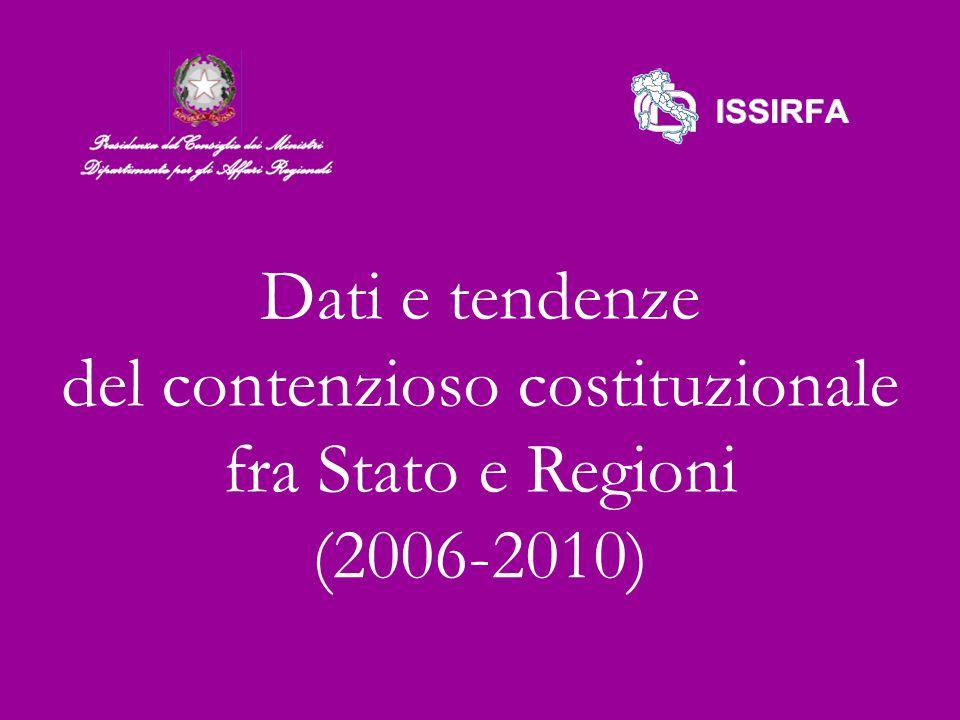 Dati e tendenze del contenzioso costituzionale fra Stato e Regioni (2006-2010)