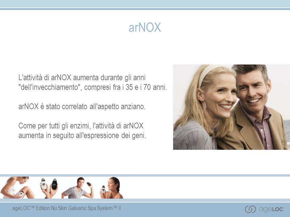 ageLOC Edition Nu Skin Galvanic Spa System II arNOX L'attività di arNOX aumenta durante gli anni