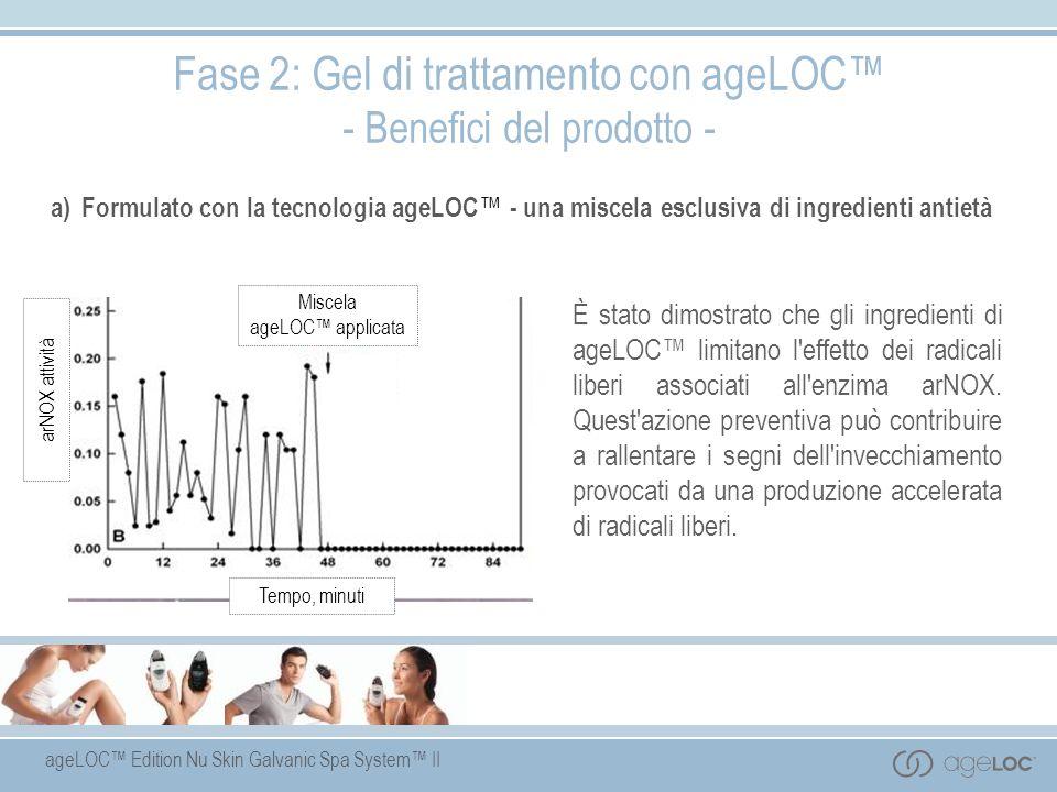 ageLOC Edition Nu Skin Galvanic Spa System II È stato dimostrato che gli ingredienti di ageLOC limitano l'effetto dei radicali liberi associati all'en