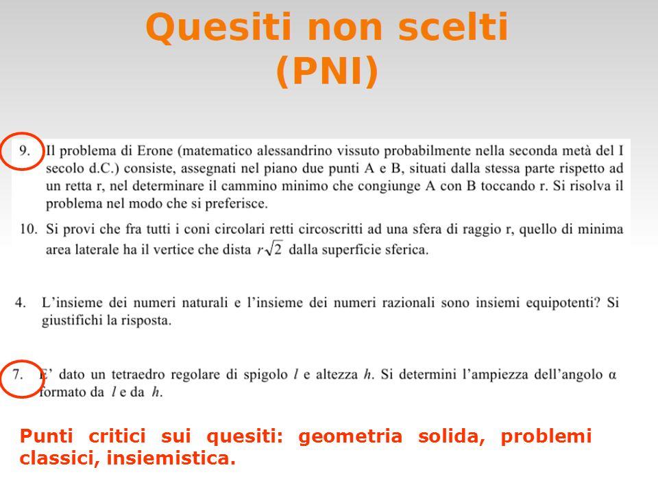 Punti critici sui quesiti: geometria solida, problemi classici, insiemistica.