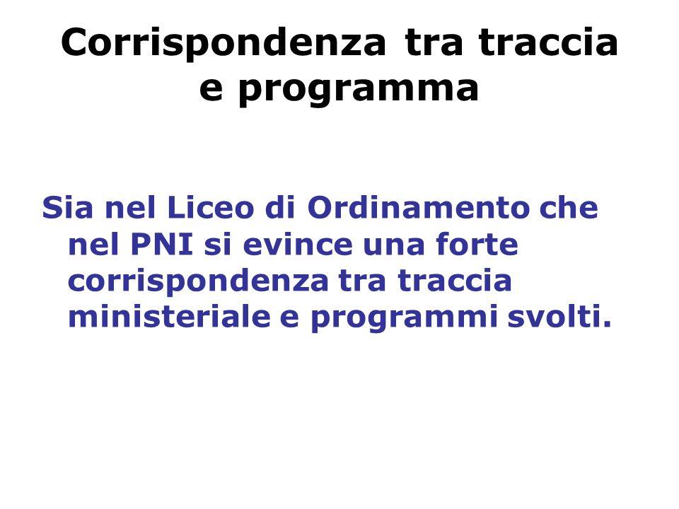 Corrispondenza tra traccia e programma Sia nel Liceo di Ordinamento che nel PNI si evince una forte corrispondenza tra traccia ministeriale e programmi svolti.