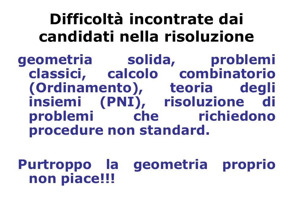 Difficoltà incontrate dai candidati nella risoluzione geometria solida, problemi classici, calcolo combinatorio (Ordinamento), teoria degli insiemi (PNI), risoluzione di problemi che richiedono procedure non standard.