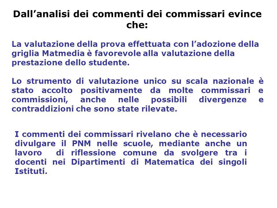 Dallanalisi dei commenti dei commissari evince che: La valutazione della prova effettuata con ladozione della griglia Matmedia è favorevole alla valutazione della prestazione dello studente.