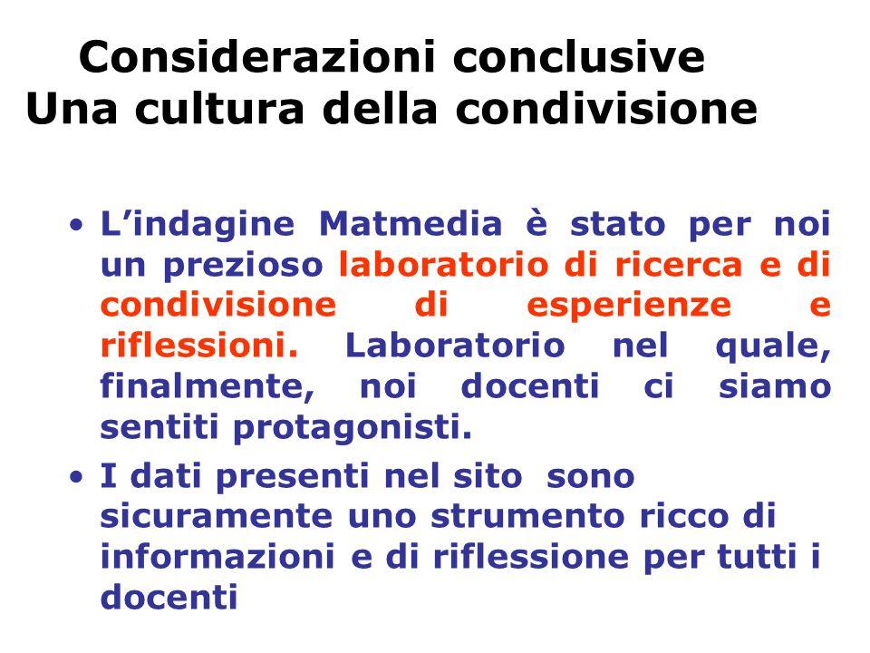 Considerazioni conclusive Una cultura della condivisione Lindagine Matmedia è stato per noi un prezioso laboratorio di ricerca e di condivisione di esperienze e riflessioni.