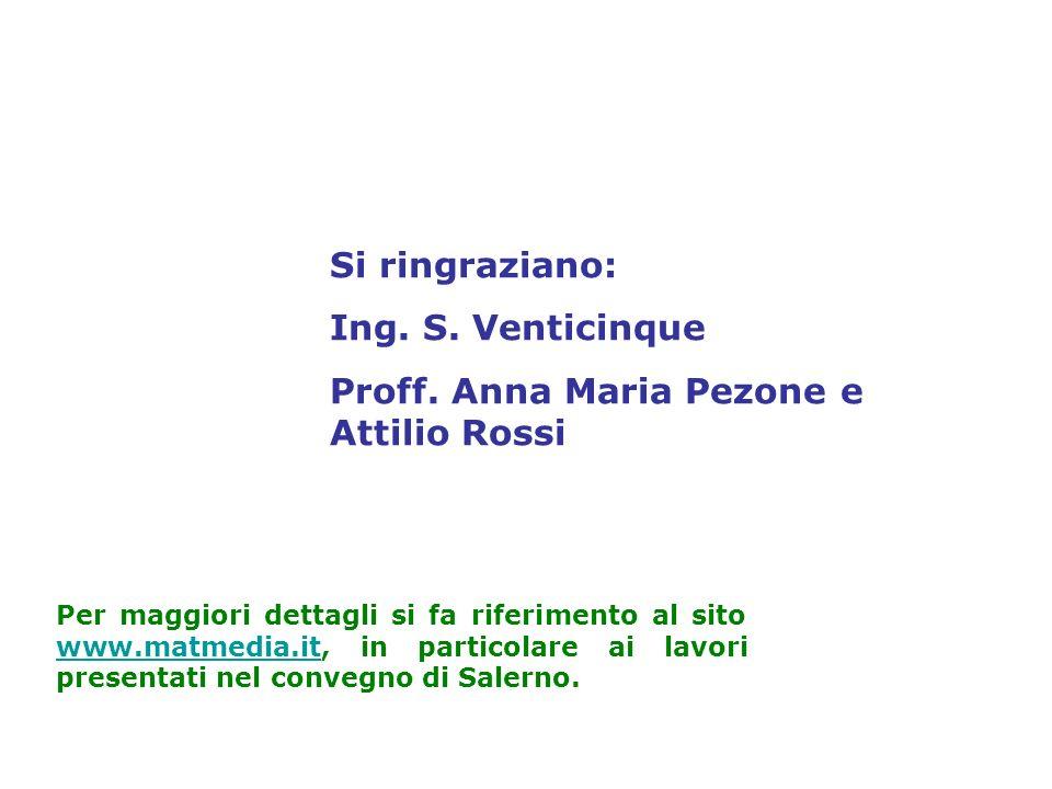 Si ringraziano: Ing. S. Venticinque Proff. Anna Maria Pezone e Attilio Rossi Per maggiori dettagli si fa riferimento al sito www.matmedia.it, in parti