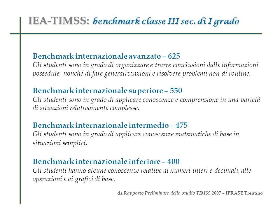 Benchmark internazionale avanzato – 625 Gli studenti sono in grado di organizzare e trarre conclusioni dalle informazioni possedute, nonché di fare ge