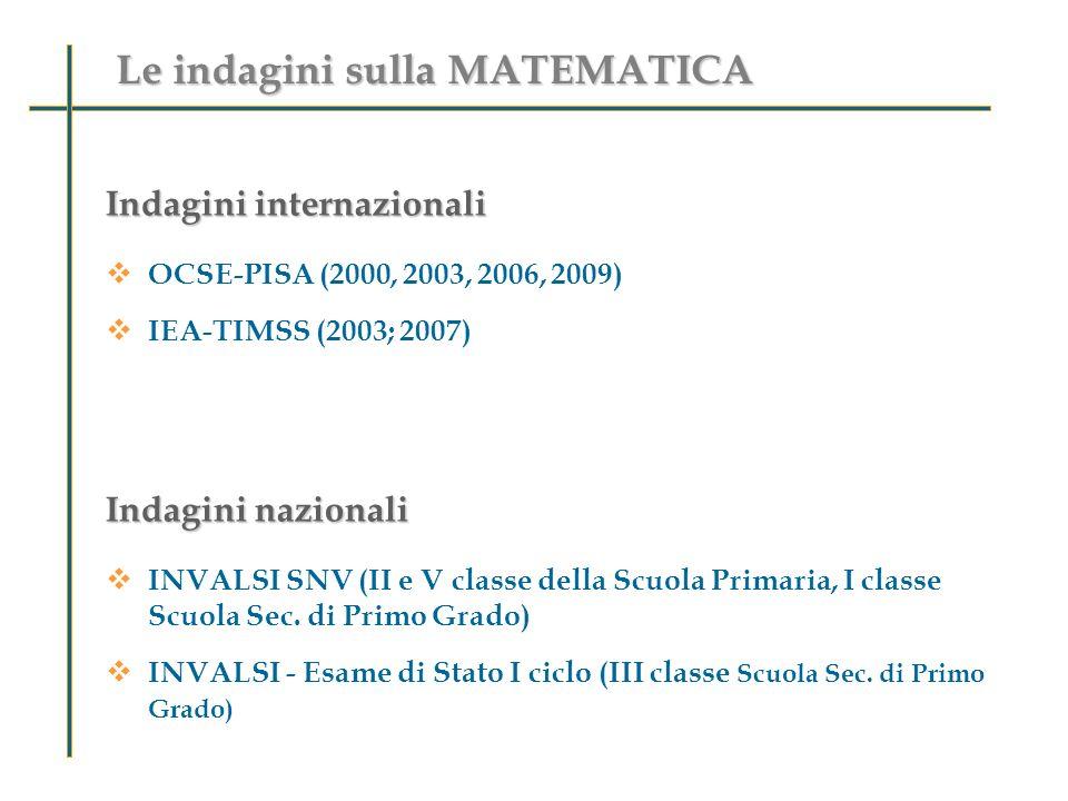 Indagini internazionali OCSE-PISA (2000, 2003, 2006, 2009) IEA-TIMSS (2003; 2007) Indagini nazionali INVALSI SNV (II e V classe della Scuola Primaria,