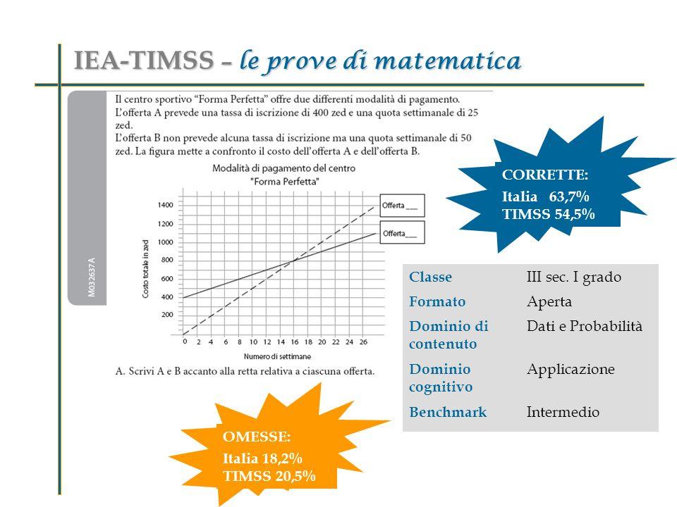 IEA-TIMSS – le prove di matematica Classe III sec. I grado Formato Aperta Dominio di contenuto Dati e Probabilità Dominio cognitivo Applicazione Bench