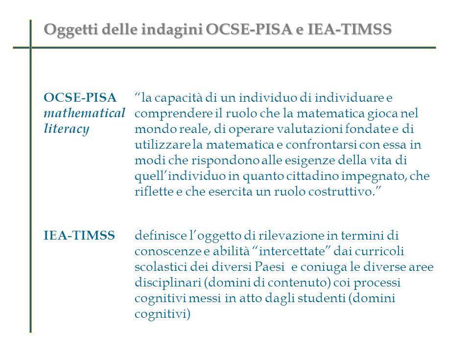 Oggetti delle indagini OCSE-PISA e IEA-TIMSS OCSE-PISA mathematical literacy la capacità di un individuo di individuare e comprendere il ruolo che la