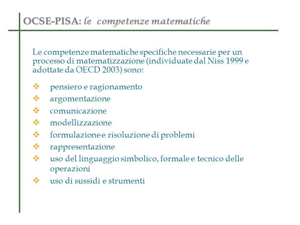 OCSE-PISA: organizzazione delle competenze matematiche Le 8 competenze sono state organizzate in 3 raggruppamenti che tengono conto dei processi cognitivi: riproduzione è il raggruppamento di competenze che entrano in gioco in quesiti familiari che richiedono la riproduzione di conoscenze note.