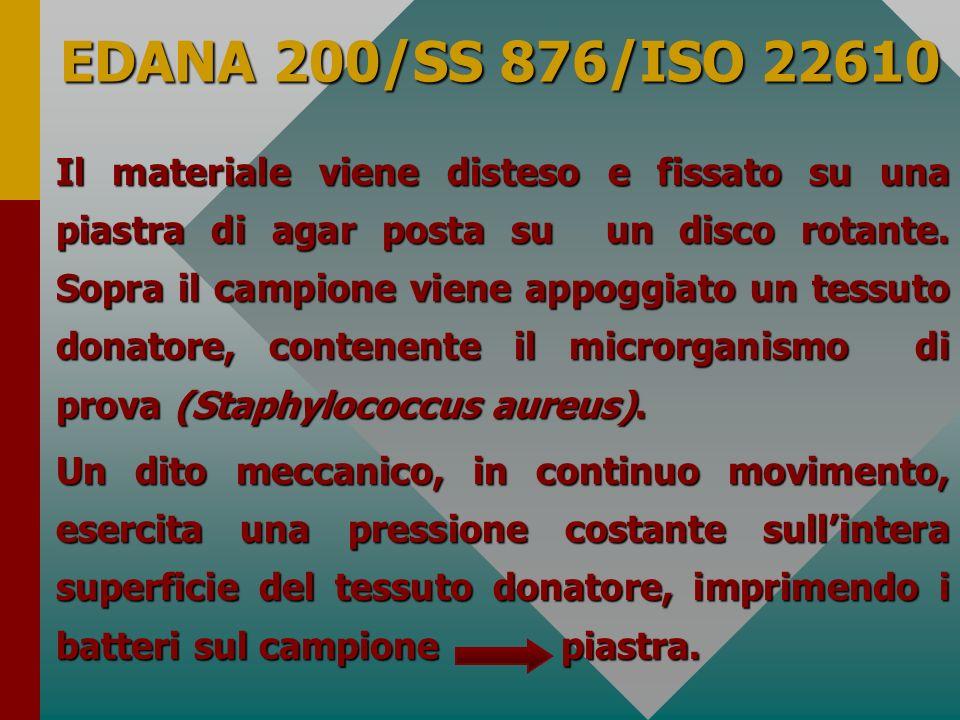 EDANA 200/SS 876/ISO 22610 Il materiale viene disteso e fissato su una piastra di agar posta su un disco rotante. Sopra il campione viene appoggiato u
