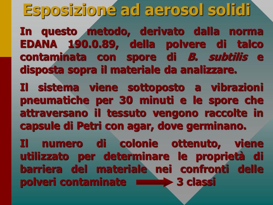 In questo metodo, derivato dalla norma EDANA 190.0.89, della polvere di talco contaminata con spore di B. subtilis e disposta sopra il materiale da an