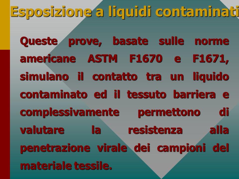 Esposizione a liquidi contaminati Queste prove, basate sulle norme americane ASTM F1670 e F1671, simulano il contatto tra un liquido contaminato ed il