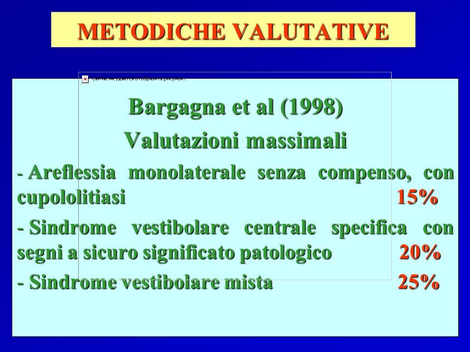 METODICHE VALUTATIVE Bargagna et al (1998) Valutazioni massimali - Areflessia monolaterale senza compenso, con cupololitiasi 15% - Sindrome vestibolar