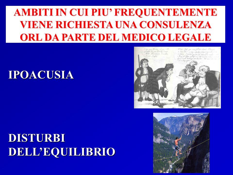 IPOACUSIA DISTURBI DELLEQUILIBRIO AMBITI IN CUI PIU FREQUENTEMENTE VIENE RICHIESTA UNA CONSULENZA ORL DA PARTE DEL MEDICO LEGALE