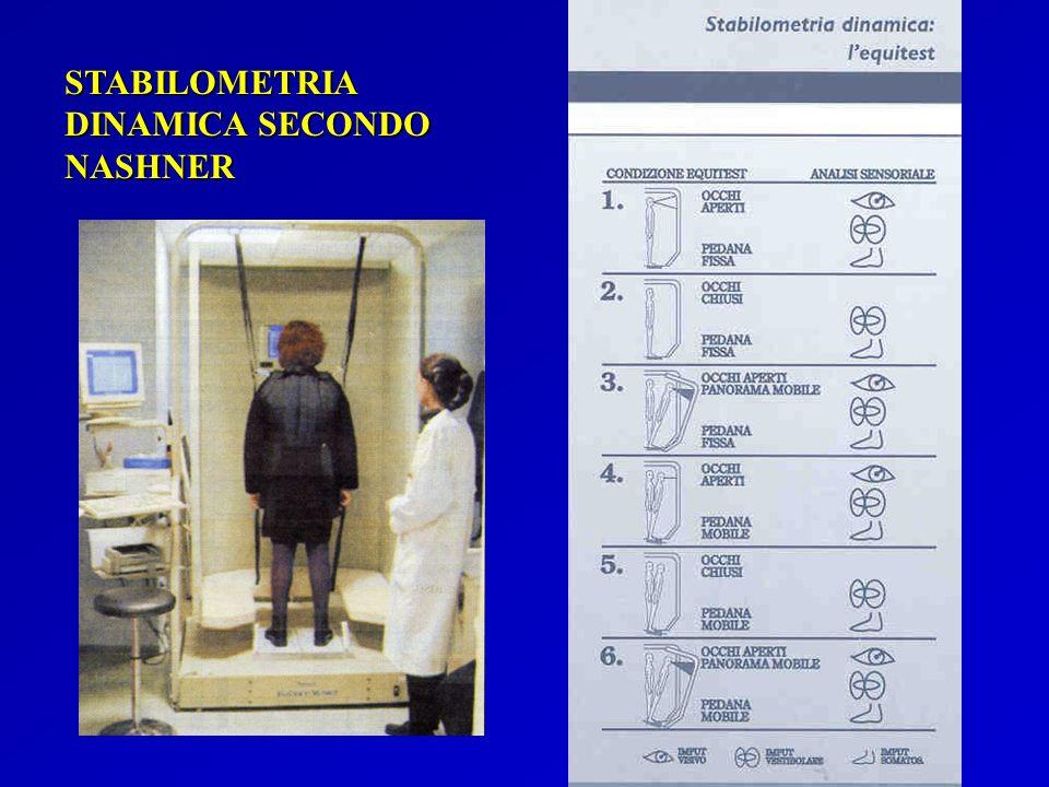 STABILOMETRIA DINAMICA SECONDO NASHNER