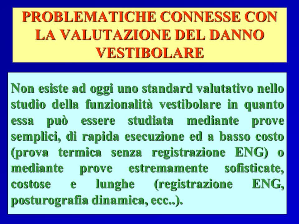 PROBLEMATICHE CONNESSE CON LA VALUTAZIONE DEL DANNO VESTIBOLARE Non esiste ad oggi uno standard valutativo nello studio della funzionalità vestibolare